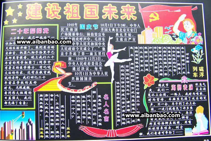 国庆节黑板报版面设计图 二十年后的我图片